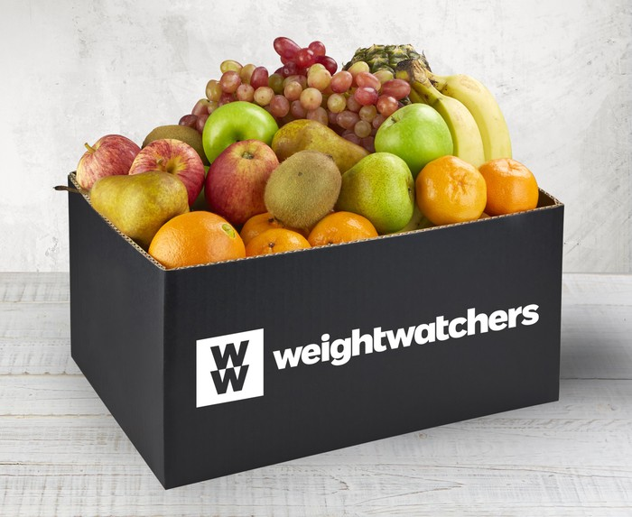 Weight Watchers gratuit : comment profiter de WW sans payer ?